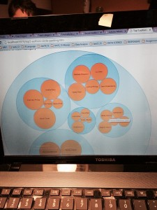 Python and D3.js demo day_5