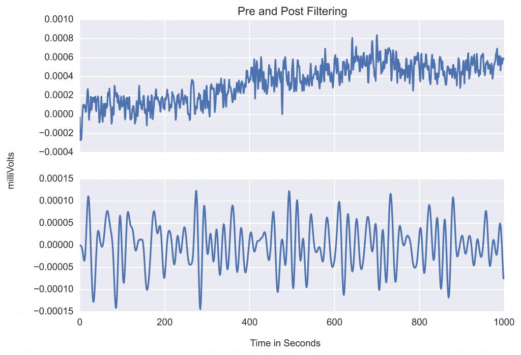 Fig2_Pre_Post_Filter