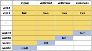 tab-validation